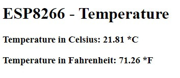 Web Temperature Display